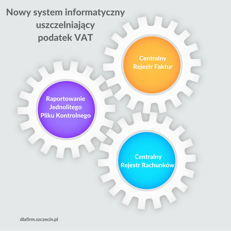 Nowy system informatyczny